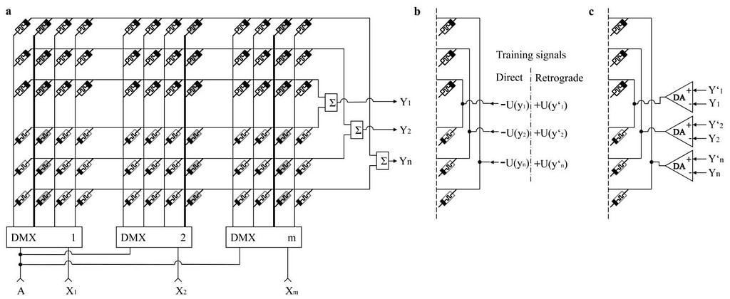 Fig. 2. P-network built on resistors or memristors.